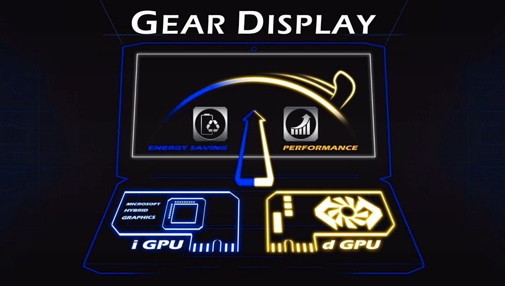 Gear Display