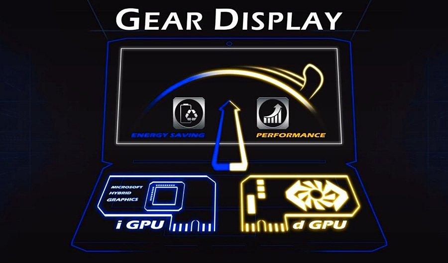 Gear Display